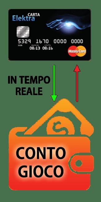 logo integrazione online